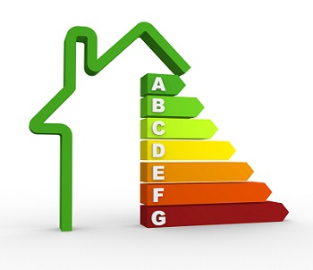 EnergiePrestatieCertificaat of EPC